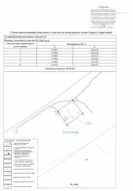 Изменены требования к схеме расположения земельного участка или земельных участков на кадастровом плане территории