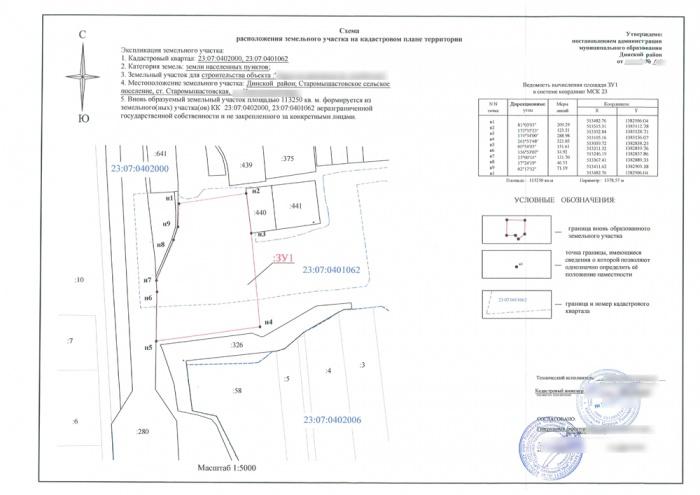 схема расположения земельного
